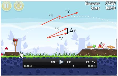 Angry Birds Fizik Öğretecek