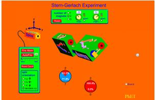 Kimya Simulasyonları
