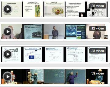 Youtube'daki Eğitim Kanalları