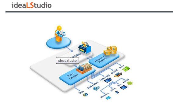 İdeal Studio Eğitsel İçerik Hazırlama Uygulaması