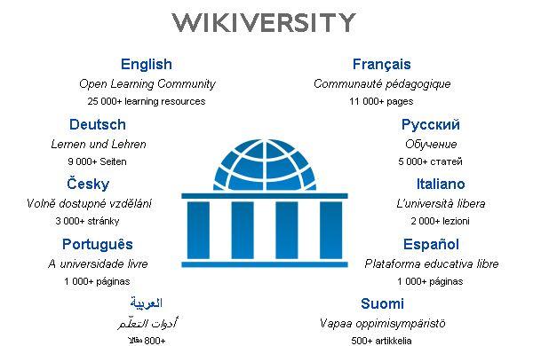 Vikiversite İle Ücretsiz Üniversite Eğitimi