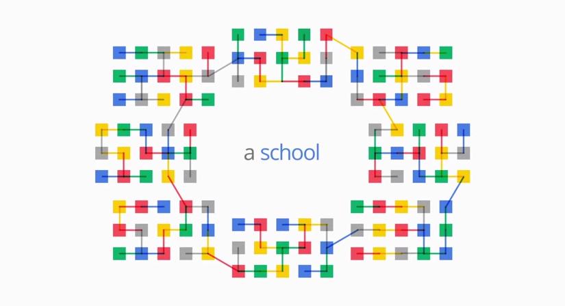 Öğretmenler İçin Google Sınıf Uygulaması