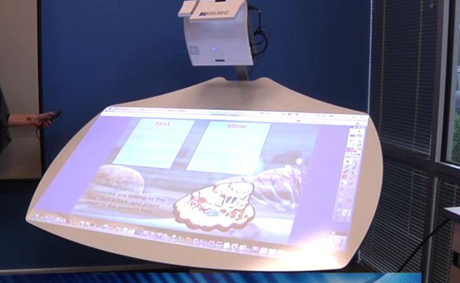Yeni Masa Deskboard