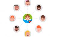 Yabacı Dil Öğretiminde Duolingo Artık Okullarda