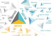 Uluslararası Eğitim Teknolojileri Zirvesi 2015