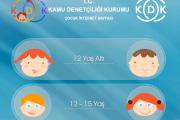 Çocuk Ombudsmanlığı Nedir?