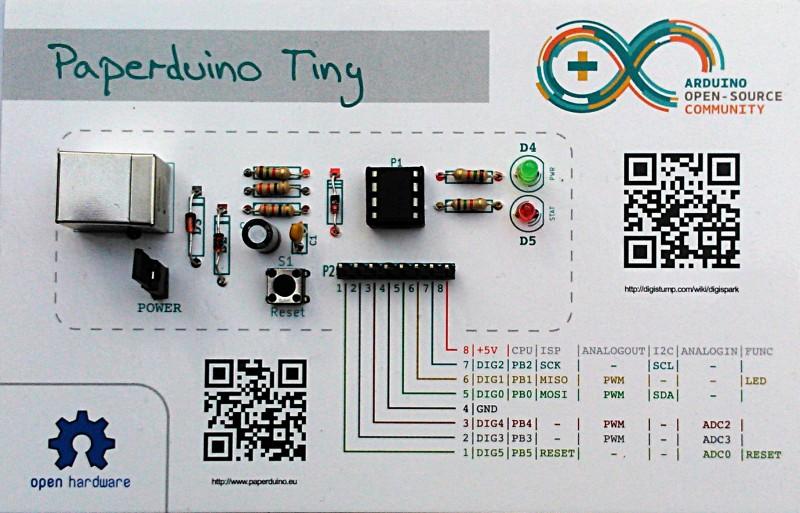 paperduino-egitimteknolojinet2