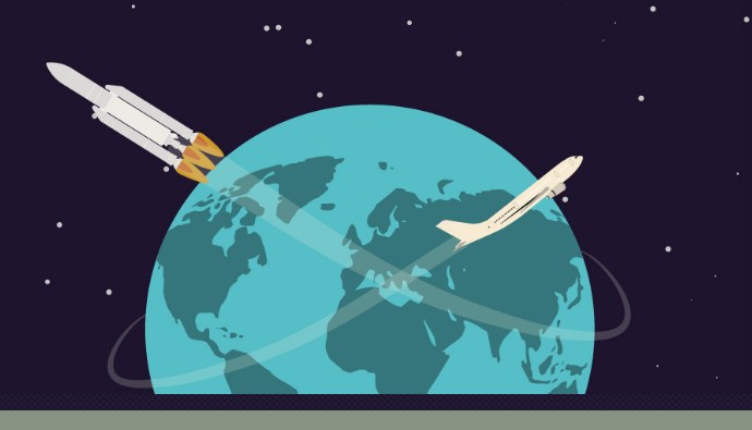 act-in-space-egitimteknolojinet